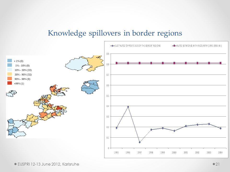 Knowledge spillovers in border regions EUSPRI 12-13 June 2012, Karlsruhe21