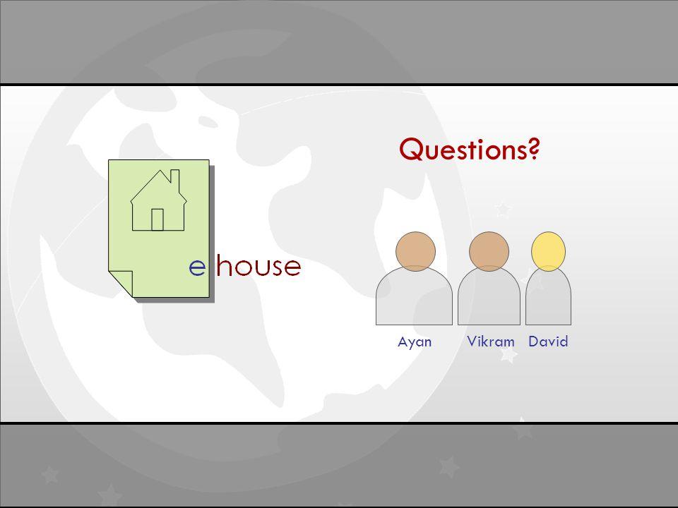 Final Report April 16, 2006 Windows Student Embedded ChallengE Questions VikramDavidAyan