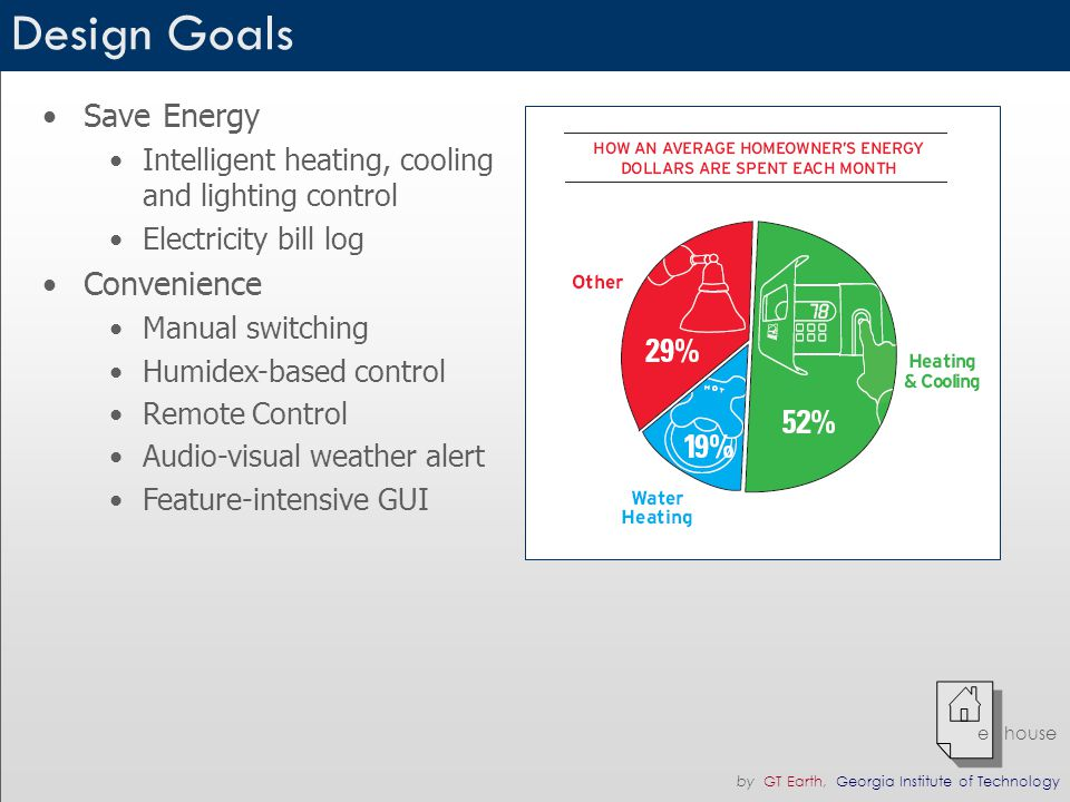 by GT Earth, Georgia Institute of Technology e house Design Goals Save Energy Intelligent heating, cooling and lighting control Electricity bill log Convenience Manual switching Humidex-based control Remote Control Audio-visual weather alert Feature-intensive GUI