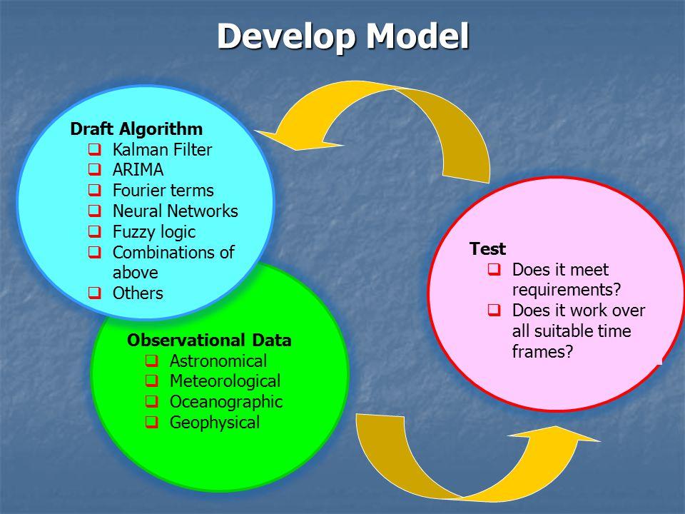 Develop Model