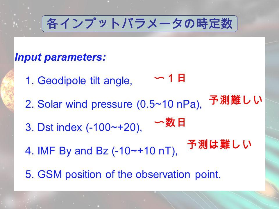 各インプットパラメータの時定数 Input parameters: 1. Geodipole tilt angle, 2.