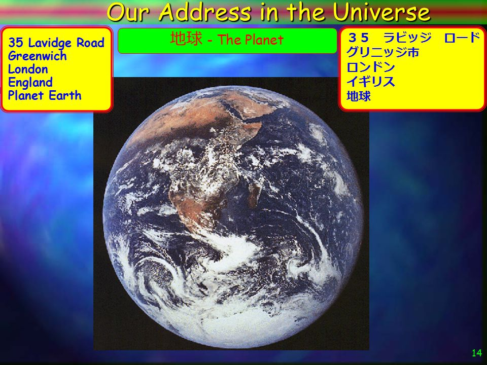 13 Our Address in the Universe 国々 ー 世界 - The World