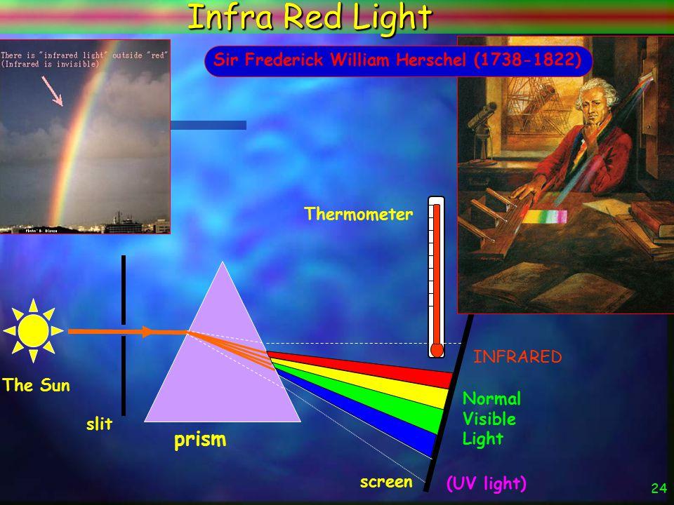 23 The Electromagnetic Spectrum