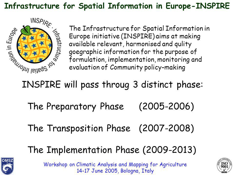 Workshop on Climatic Analysis and Mapping for Agriculture 14-17 June 2005, Bologna, Italy Infrastructure for Spatial Information in Europe-INSPIRE The Infrastructure for Spatial Information in Europe initiative (INSPIRE) aims at making available relevant, harmonised and qulity goegraphic information for the purpose of formulation, implementation, monitoring and evaluation of Community policy-making INSPIRE will pass throug 3 distinct phase: The Preparatory Phase (2005-2006) The Transposition Phase (2007-2008) The Implementation Phase (2009-2013)