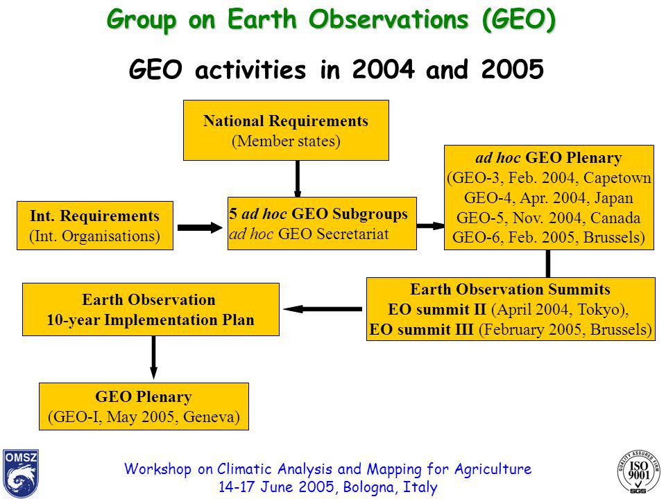 Workshop on Climatic Analysis and Mapping for Agriculture 14-17 June 2005, Bologna, Italy GEO activities in 2004 and 2005 Int.