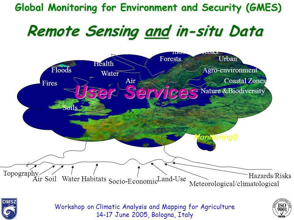 Workshop on Climatic Analysis and Mapping for Agriculture 14-17 June 2005, Bologna, Italy AirSoilWaterLand-Use Hazards/Risks Habitats Socio-Economic N