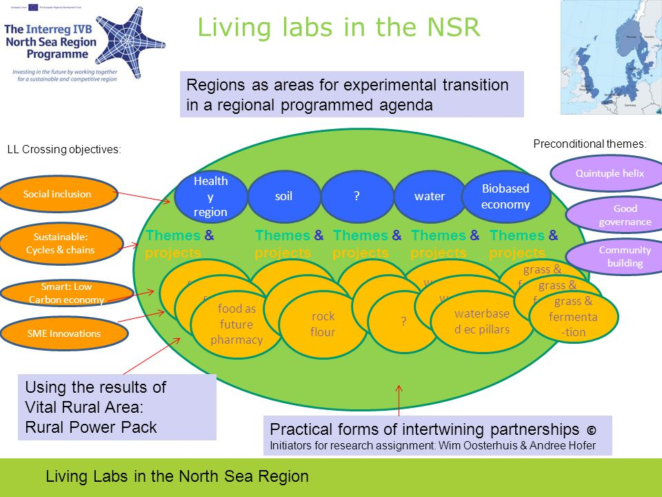 Living labs in the NSR Social inclusion Health y region LL Crossing objectives: Sustainable: Cycles & chains Smart: Low Carbon economy Regions as areas for experimental transition in a regional programmed agenda SME Innovations Practical forms of intertwining partnerships © Initiators for research assignment: Wim Oosterhuis & Andree Hofer Living Labs in the North Sea Region Using the results of Vital Rural Area: Rural Power Pack Themes & projects food as future pharmacy rock flour waterbase d ec pillars grass & fermenta -tion Themes & projects soil?water Biobased economy Themes & projects .