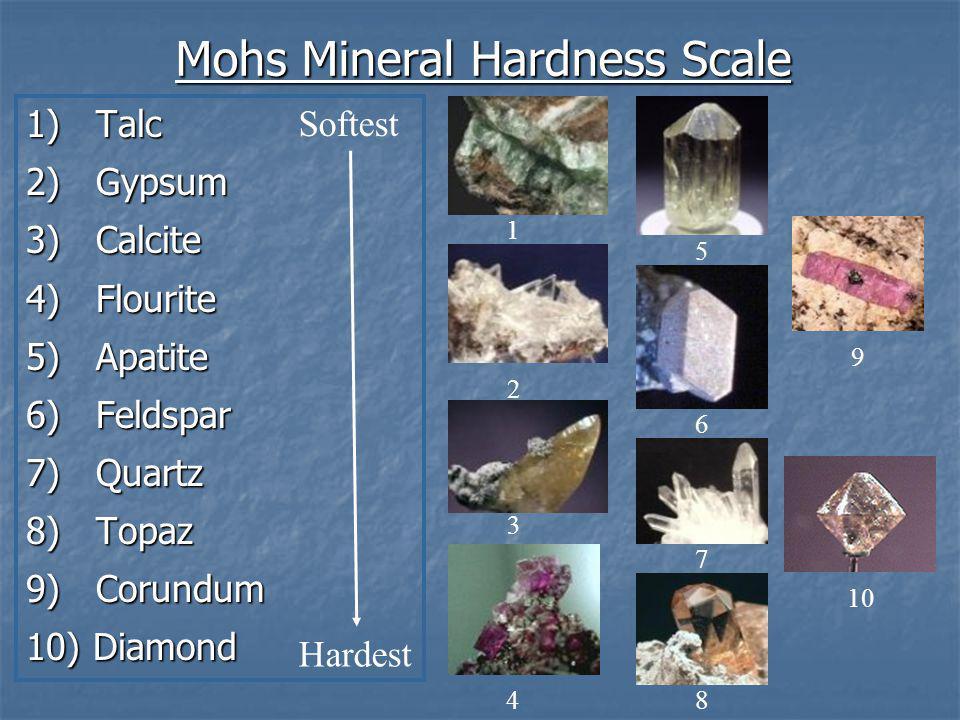 Mohs Mineral Hardness Scale 1) Talc 2) Gypsum 3) Calcite 4) Flourite 5) Apatite 6) Feldspar 7) Quartz 8) Topaz 9) Corundum 10) Diamond Softest Hardest 1 2 3 4 5 6 7 8 9 10