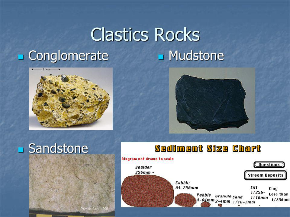 Clastics Rocks Conglomerate Conglomerate Sandstone Sandstone Mudstone Mudstone