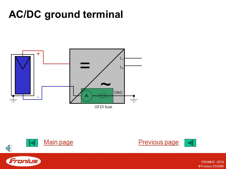 © Fronius 01/2006 FRONIUS GFDI Installation instructions Connect PV/DC module frame ground to (5) and AC ground to (1). Do not connect ground to the D