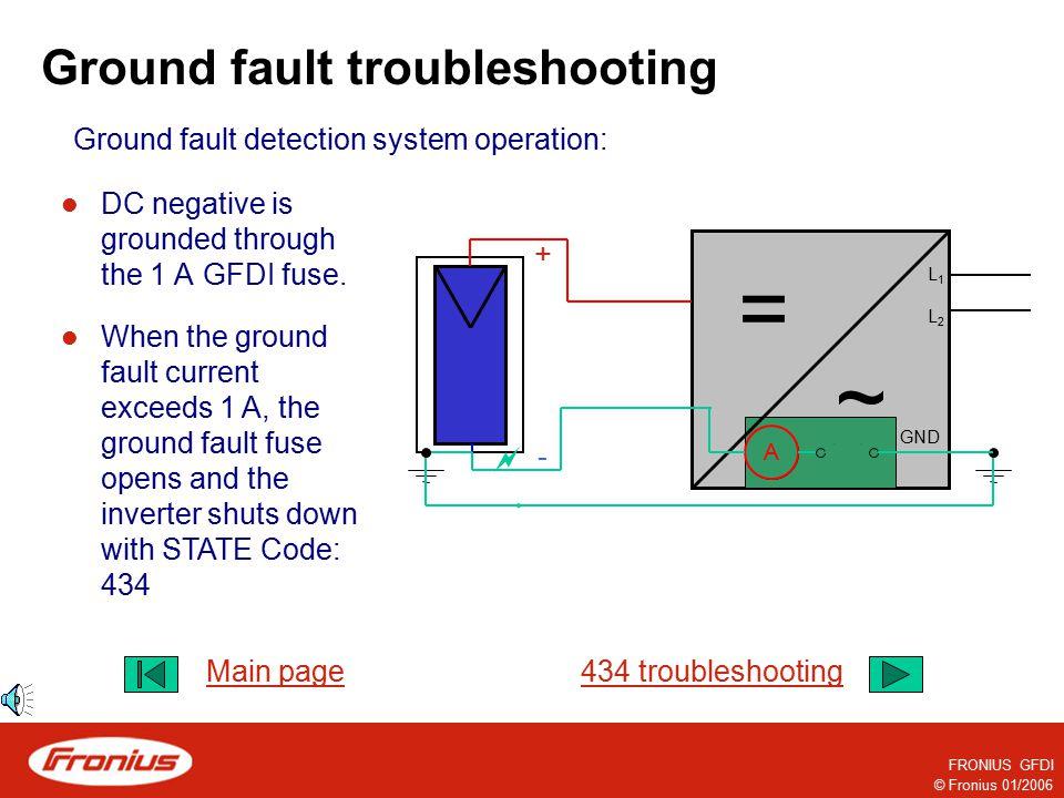 © Fronius 01/2006 FRONIUS GFDI AC/DC ground terminal Previous page = ~ GND A + - L1L2L1L2 GFDI fuse Main page