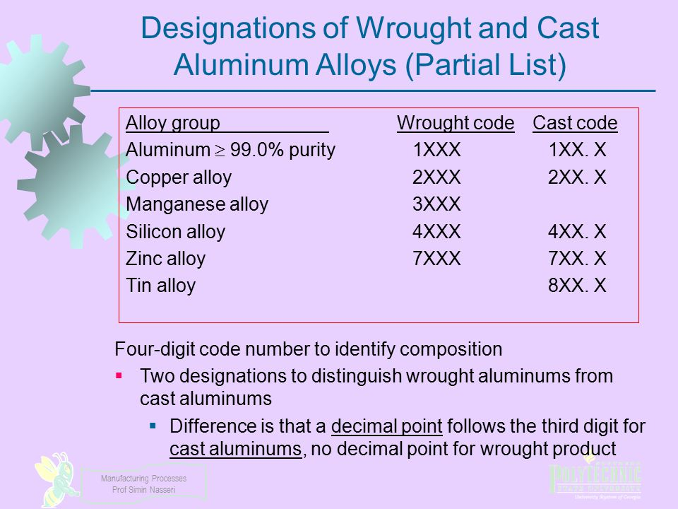 Manufacturing Processes Prof Simin Nasseri Designations of Wrought and Cast Aluminum Alloys (Partial List) Alloy groupWrought codeCast code Aluminum 