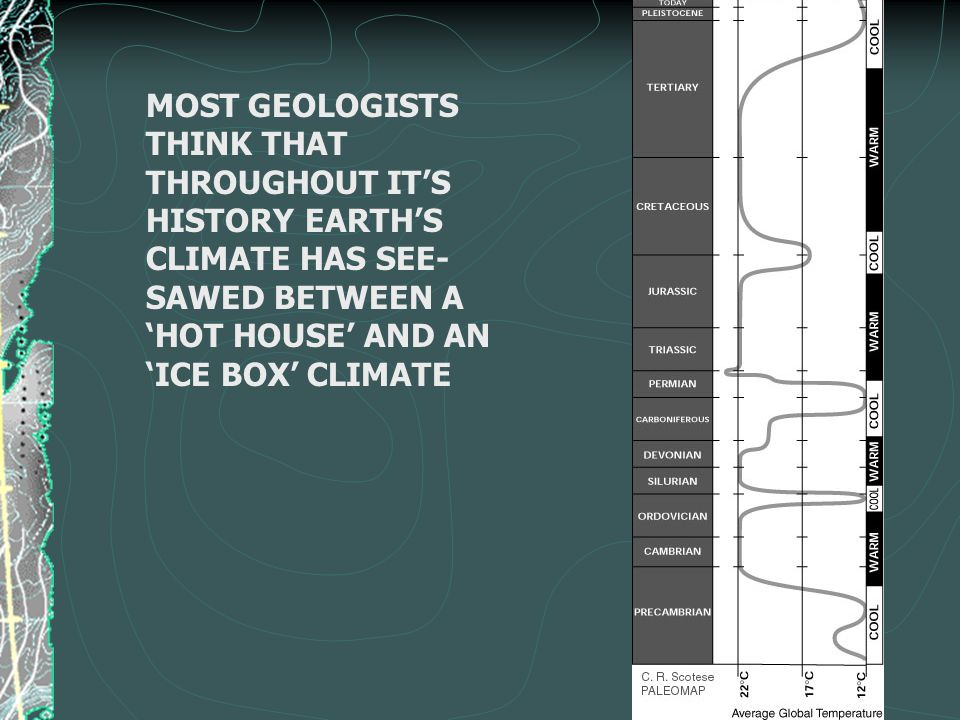 MOST GEOLOGISTS THINK THAT THROUGHOUT IT'S HISTORY EARTH'S CLIMATE HAS SEE- SAWED BETWEEN A 'HOT HOUSE' AND AN 'ICE BOX' CLIMATE