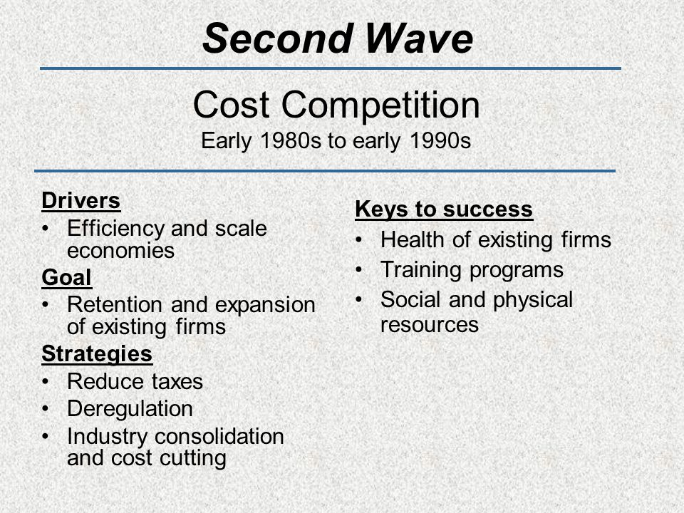 Second Wave Cost Competition Early 1980s to early 1990s Drivers Efficiency and scale economies Goal Retention and expansion of existing firms Strategies Reduce taxes Deregulation Industry consolidation and cost cutting Keys to success Health of existing firms Training programs Social and physical resources