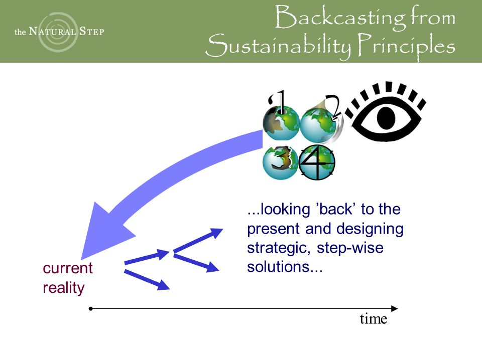 Backcasting from Sustainability Principles...looking 'back' to the present and designing strategic, step-wise solutions...