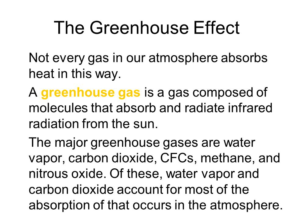 Not every gas in our atmosphere absorbs heat in this way. A greenhouse gas is a gas composed of molecules that absorb and radiate infrared radiation f