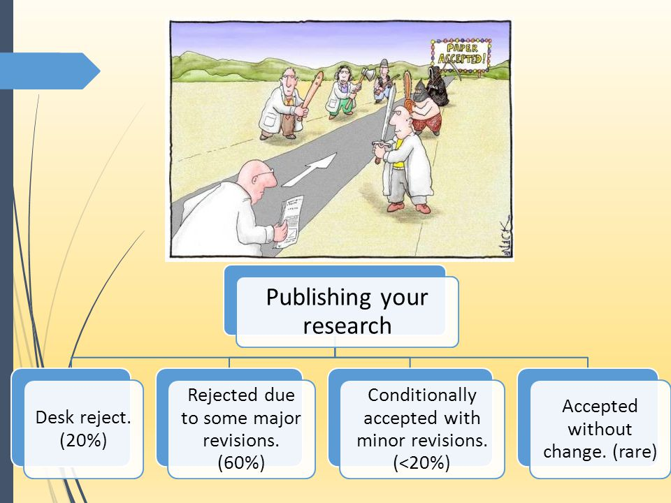 Publishing your research Desk reject. (20%) Rejected due to some major revisions.