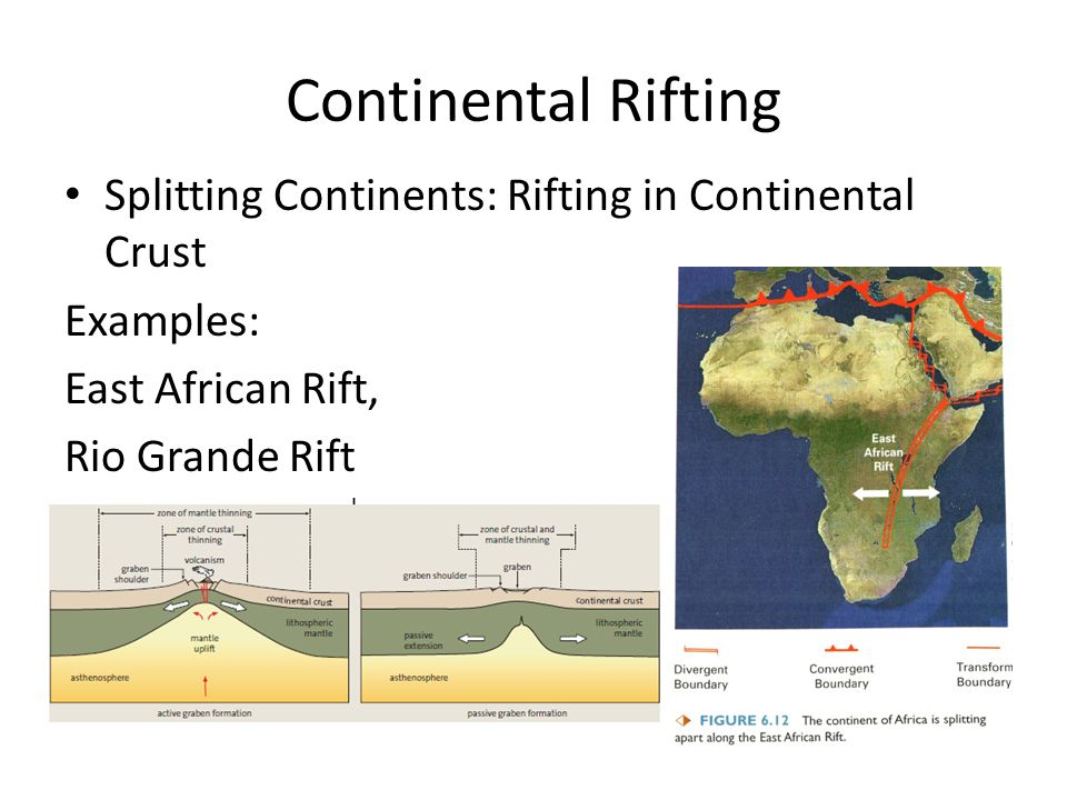 Continental Rifting Splitting Continents: Rifting in Continental Crust Examples: East African Rift, Rio Grande Rift