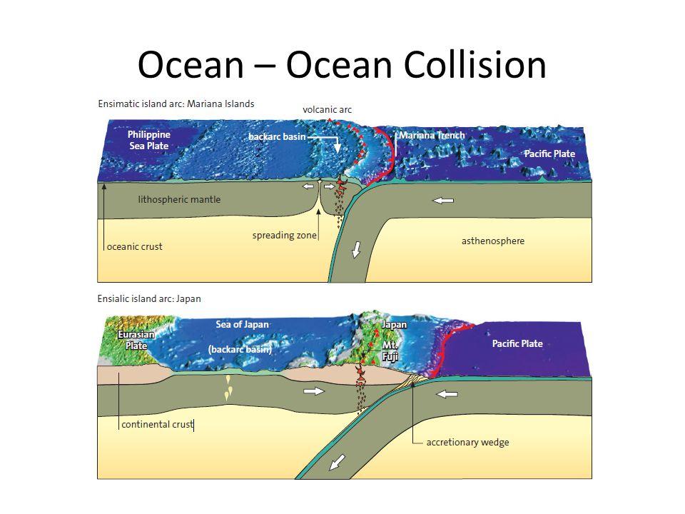 Ocean – Ocean Collision
