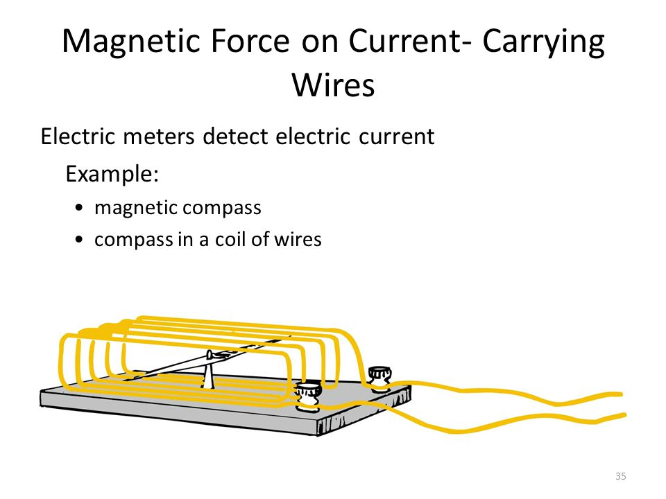 Magnetic Force on Current- Carrying Wires Electric meters detect electric current Example: magnetic compass compass in a coil of wires 35
