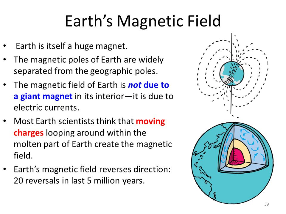 39 Earth's Magnetic Field Earth is itself a huge magnet. The magnetic poles of Earth are widely separated from the geographic poles. The magnetic fiel