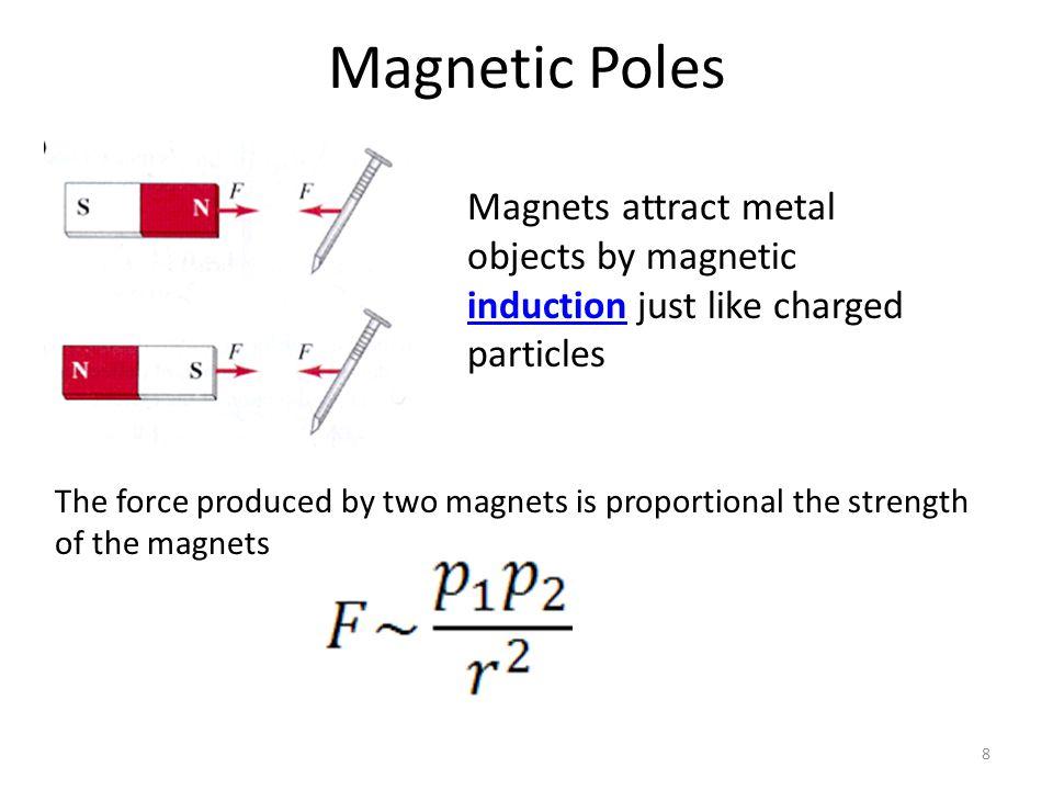 Magnetic Fields 9