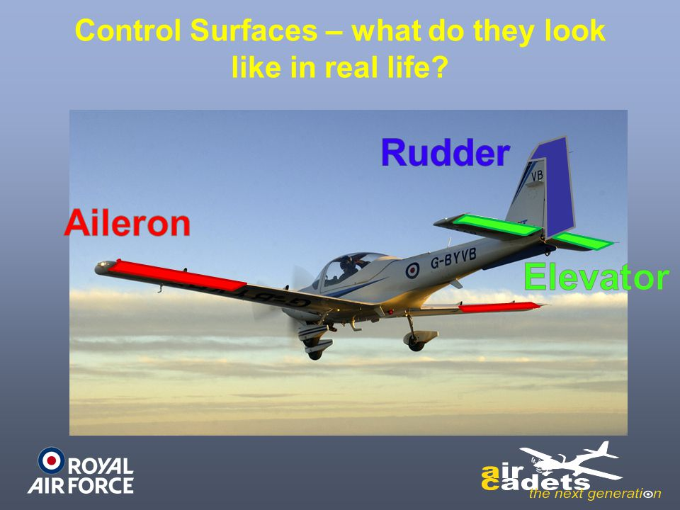 Control Surfaces – what do they look like in real life?