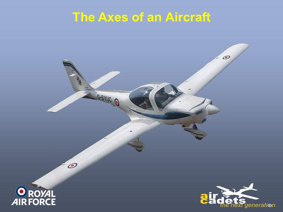The Axes of an Aircraft