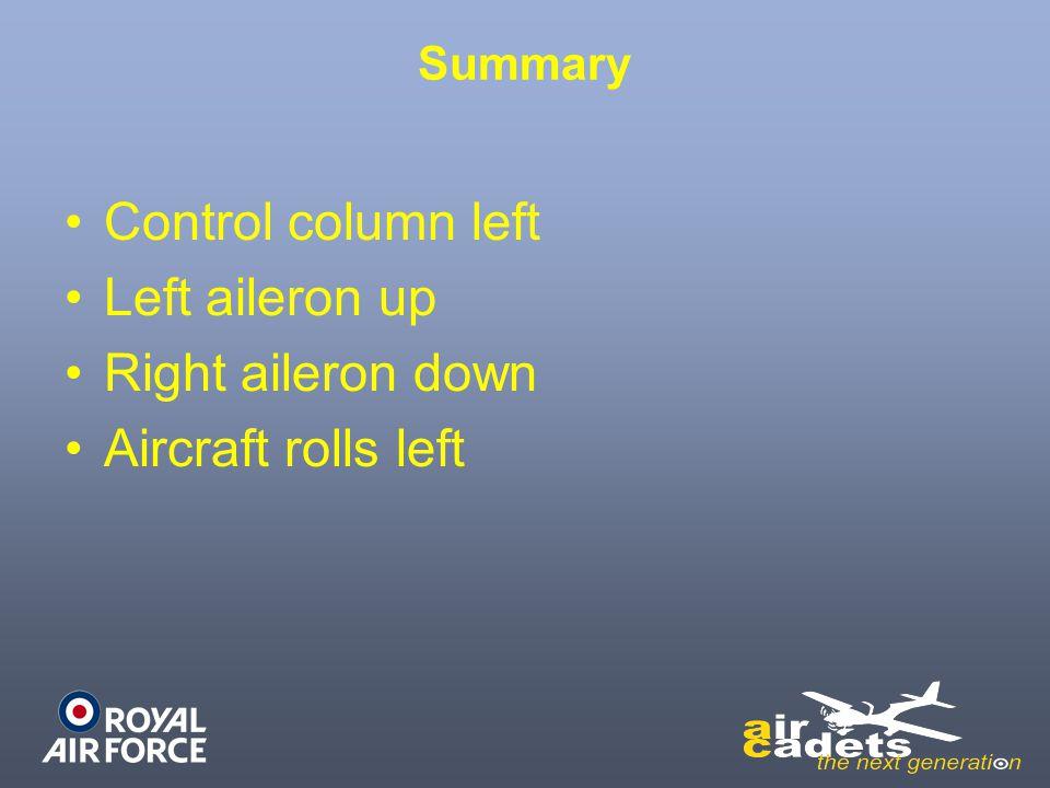 Control column left Left aileron up Right aileron down Aircraft rolls left Summary
