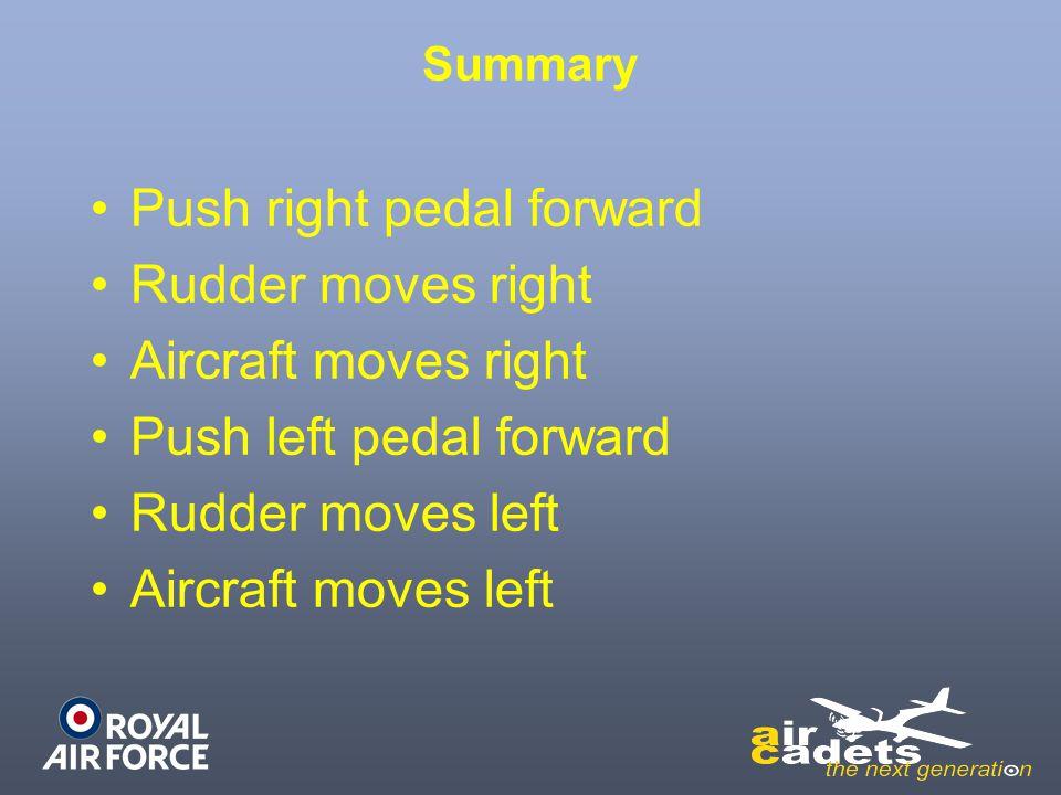 Push right pedal forward Rudder moves right Aircraft moves right Push left pedal forward Rudder moves left Aircraft moves left Summary
