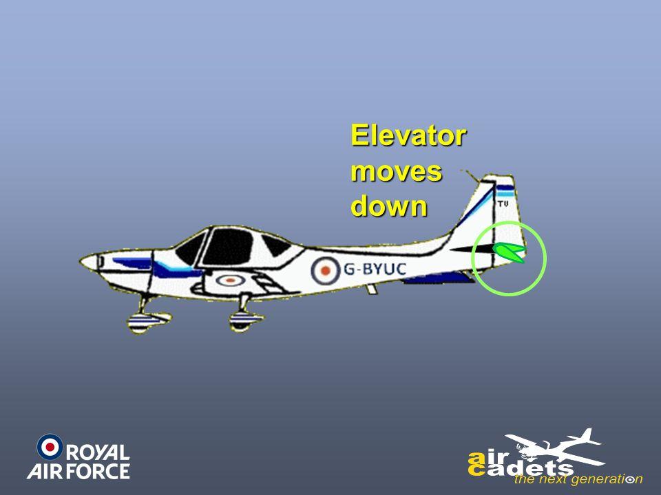 Elevatormovesdown
