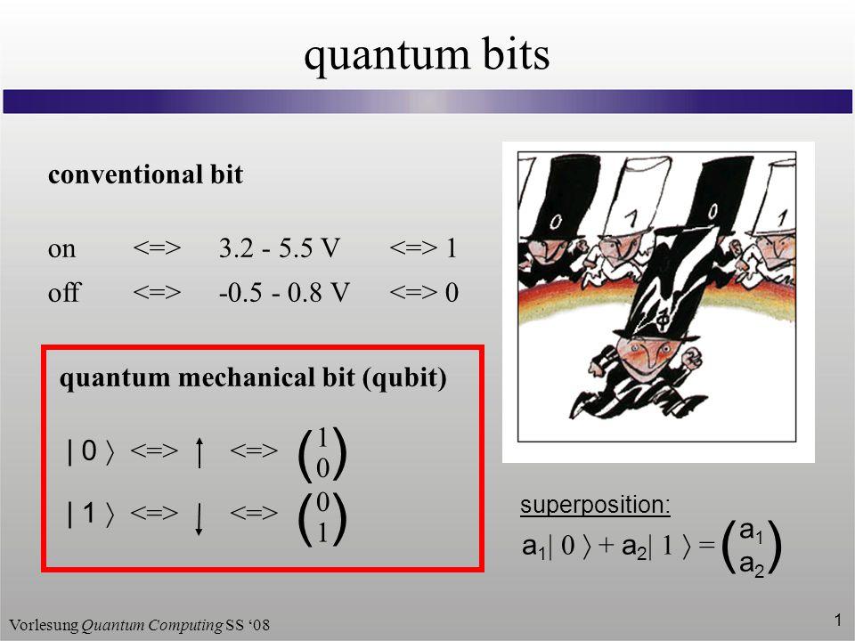 Vorlesung Quantum Computing SS '08 12 how to rotate a qubit rotation about z-axis U  (x) =  (R -1 x) ≈  (x+  y, y-  x, z) ≈  (x,y,z) +  (y  /  x – x  /  y) =  (1 – i  /ħ [xp y – yp x ]) =  (1 – i  /ħ J 3 ) and finite angle  ^ ^ ^ U(  ) = (U(  )) n = (1 – J 3 ) n → e i  ħ n i ħ  J 3 ^^