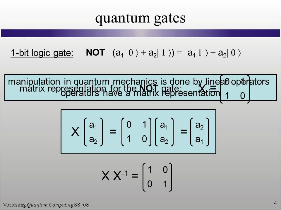 Vorlesung Quantum Computing SS '08 5 quantum parallelism a 1 F  00> + a 2 F  01> + a 3 F  10> + a 4 F  11> a 1  00> + a 2  01> + a 3  10> + a 4  11> input b 1  00> + b 2  01> + b 3  10> + b 4  11> = output F