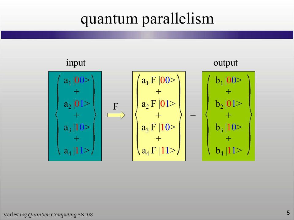 Vorlesung Quantum Computing SS '08 26 2 qubit gates – switch on the interaction Hamiltonian – use free evolution of the system  1   0  00  0000  00 01  0101  01 10  1110  11 11  1011  10 CNOT: source: http://www.c3.lanl.gov/~knill/qip/nmrprhtml/node7.html