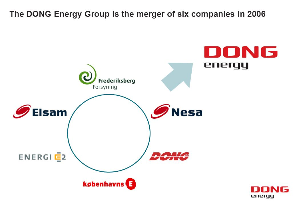 The DONG Energy Group is the merger of six companies in 2006 2  6 companies  4500 employees  Offices various places in Denmark  Affiliates in a nu