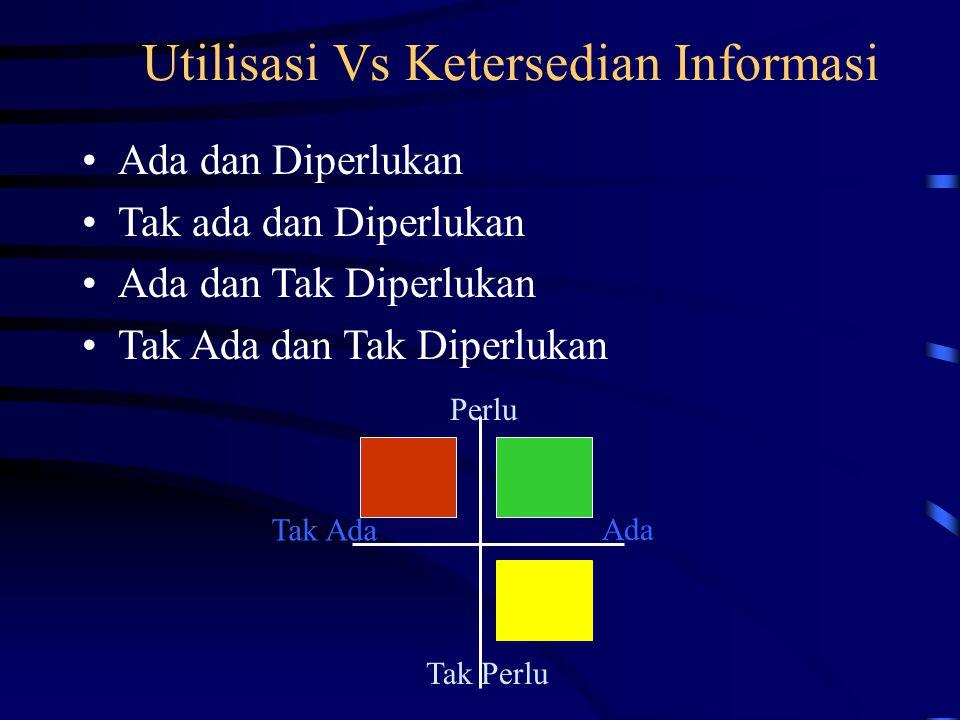 Utilisasi Vs Ketersedian Informasi Ada dan Diperlukan Tak ada dan Diperlukan Ada dan Tak Diperlukan Tak Ada dan Tak Diperlukan Ada Tak Ada Perlu Tak Perlu