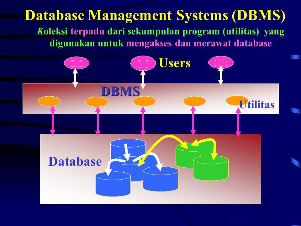 Database Management Systems (DBMS) Koleksi terpadu dari sekumpulan program (utilitas) yang digunakan untuk mengakses dan merawat database Database DBMS Utilitas Users