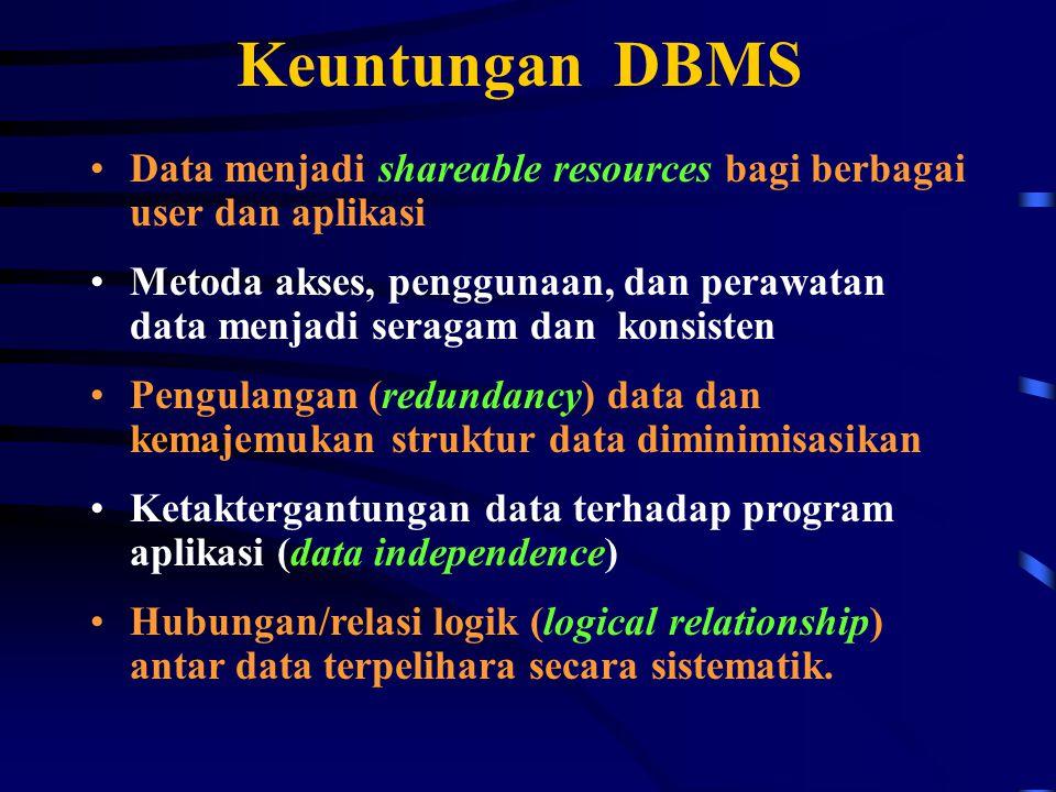 Keuntungan DBMS Data menjadi shareable resources bagi berbagai user dan aplikasi Metoda akses, penggunaan, dan perawatan data menjadi seragam dan konsisten Pengulangan (redundancy) data dan kemajemukan struktur data diminimisasikan Ketaktergantungan data terhadap program aplikasi (data independence) Hubungan/relasi logik (logical relationship) antar data terpelihara secara sistematik.