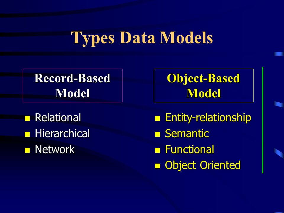 Types Data Models n Entity-relationship n Semantic n Functional n Object Oriented Object-Based Model n Relational n Hierarchical n Network Record-Based Model