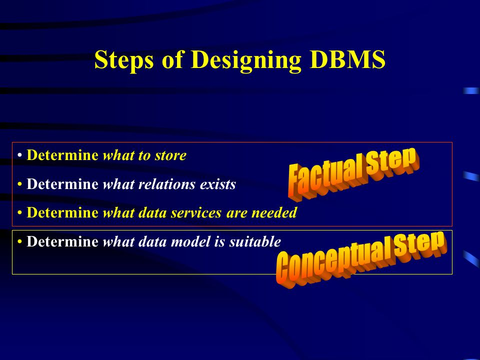 Steps of Designing DBMS Determine what to store Determine what relations exists Determine what data services are needed Determine what data model is suitable