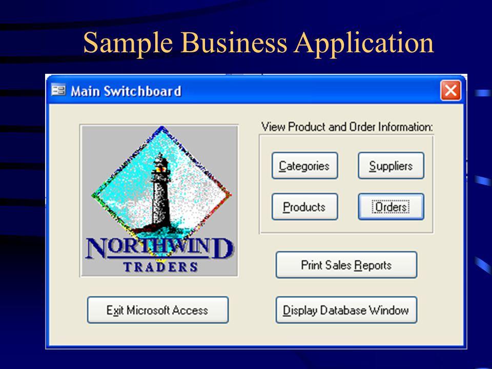 Sample Tabular View of Sales