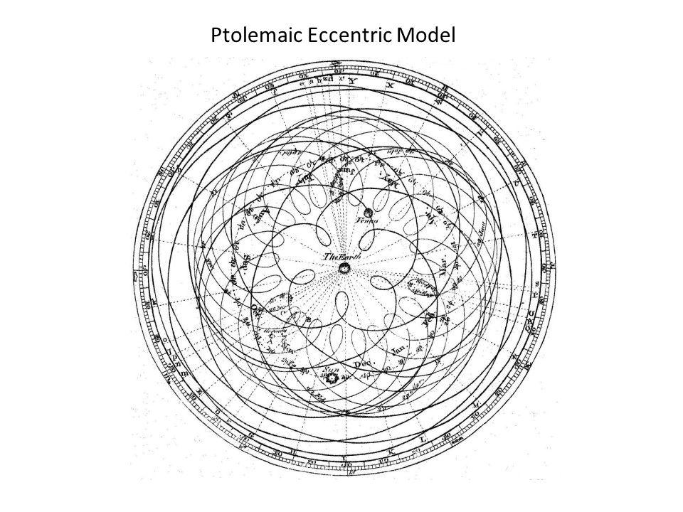 Ptolemaic Eccentric Model