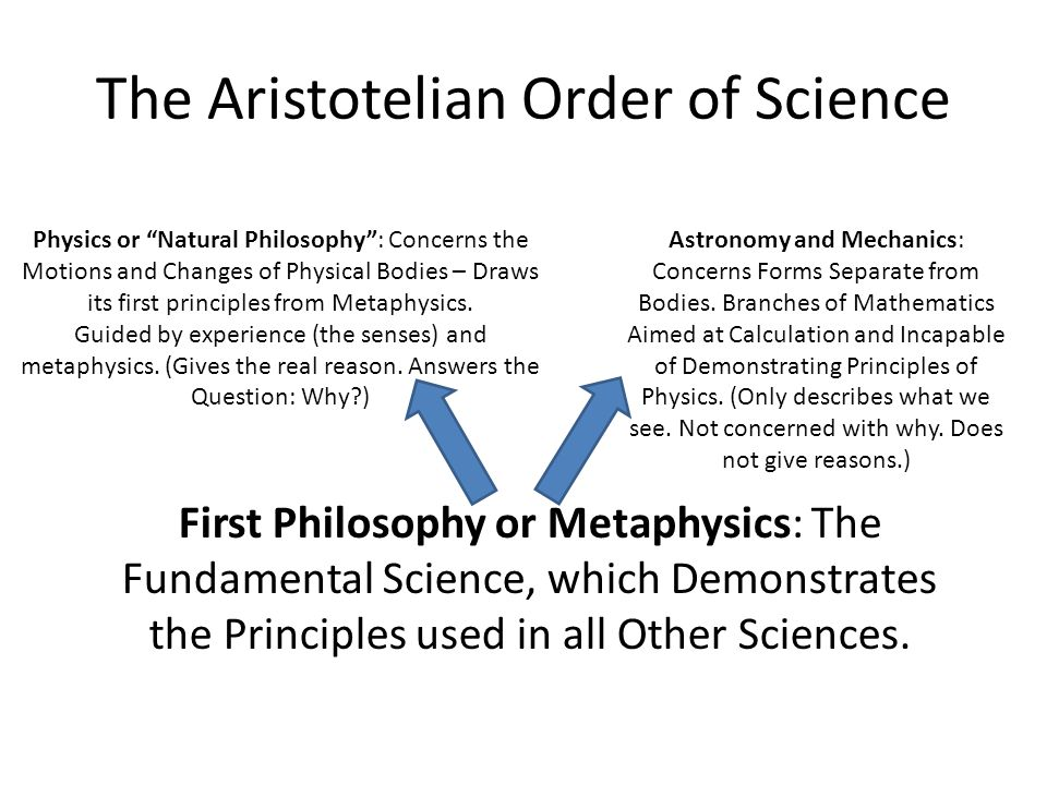 The Aristotelian Order of Science First Philosophy or Metaphysics: The Fundamental Science, which Demonstrates the Principles used in all Other Scienc