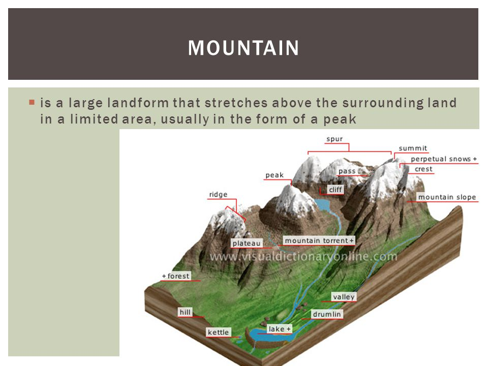 is a large landform that stretches above the surrounding land in a limited area, usually in the form of a peak MOUNTAIN