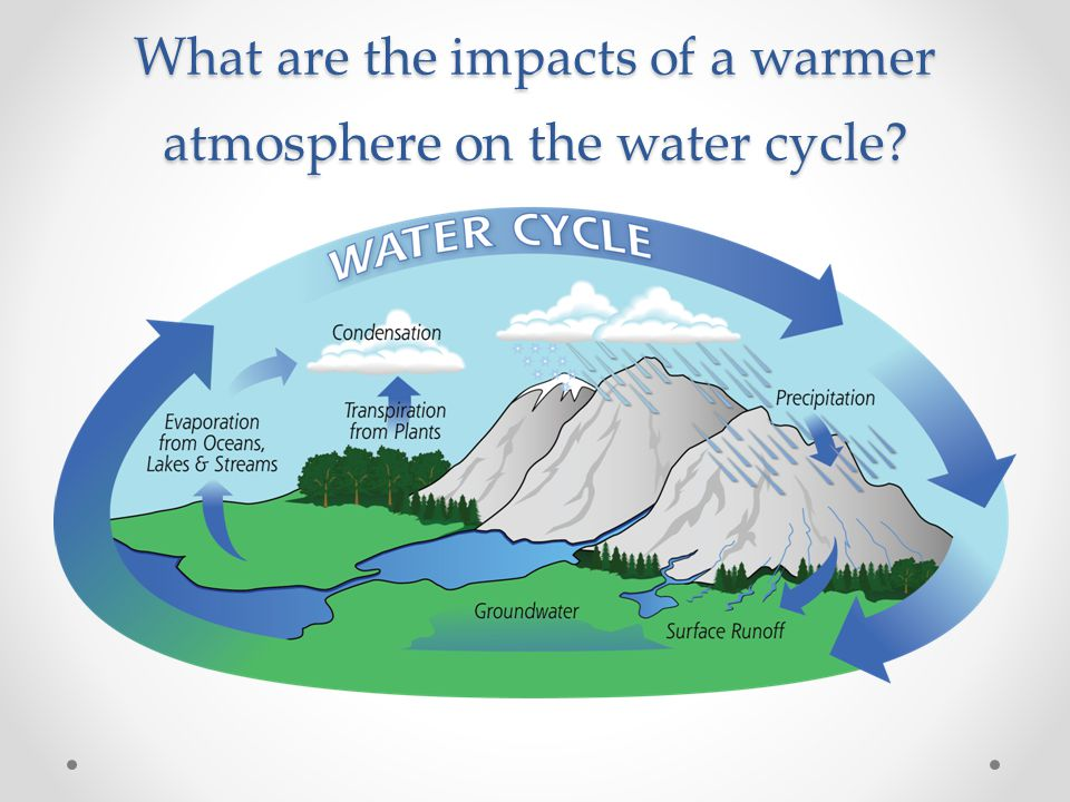 What are the impacts of a warmer atmosphere on the water cycle