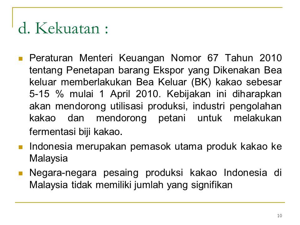 10 d. Kekuatan : Peraturan Menteri Keuangan Nomor 67 Tahun 2010 tentang Penetapan barang Ekspor yang Dikenakan Bea keluar memberlakukan Bea Keluar (BK