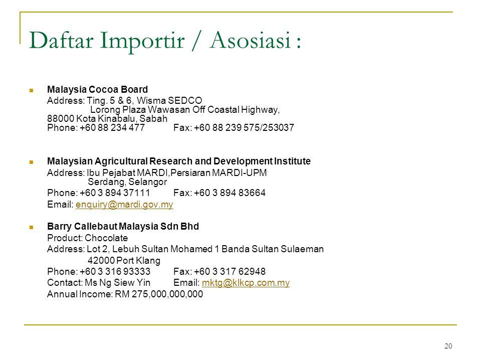 20 Daftar Importir / Asosiasi : Malaysia Cocoa Board Address: Ting. 5 & 6, Wisma SEDCO Lorong Plaza Wawasan Off Coastal Highway, 88000 Kota Kinabalu,