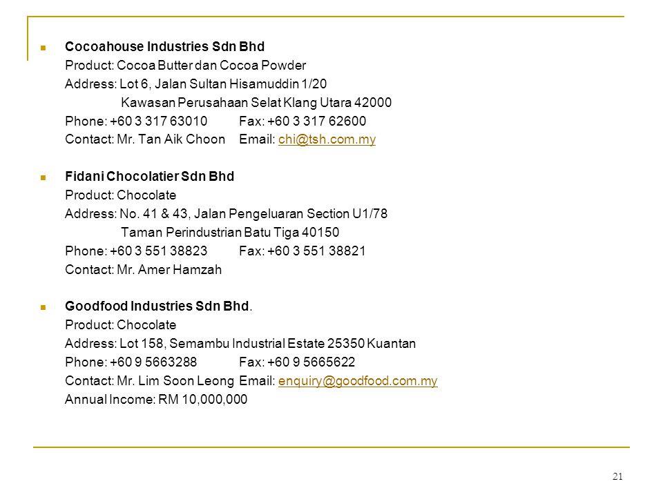 21 Cocoahouse Industries Sdn Bhd Product: Cocoa Butter dan Cocoa Powder Address: Lot 6, Jalan Sultan Hisamuddin 1/20 Kawasan Perusahaan Selat Klang Utara 42000 Phone: +60 3 317 63010Fax: +60 3 317 62600 Contact: Mr.