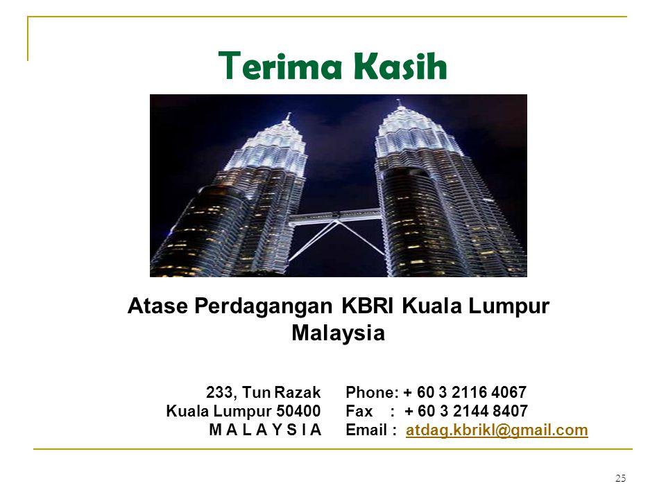 25 T erima Kasih 233, Tun Razak Kuala Lumpur 50400 M A L A Y S I A Phone: + 60 3 2116 4067 Fax : + 60 3 2144 8407 Email : atdag.kbrikl@gmail.comatdag.kbrikl@gmail.com Atase Perdagangan KBRI Kuala Lumpur Malaysia