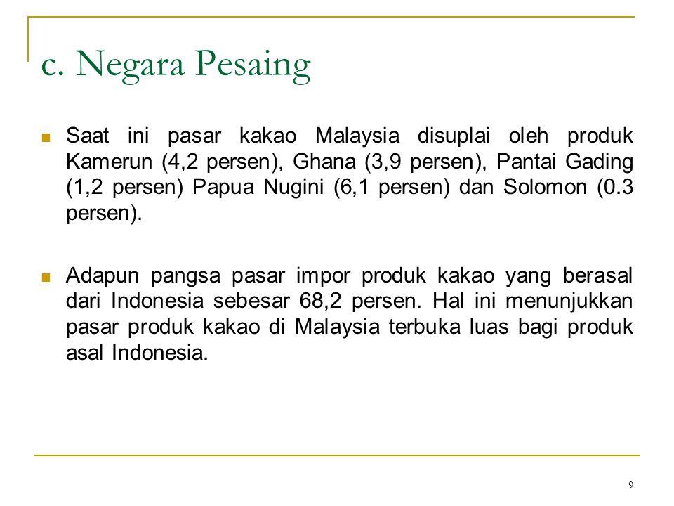 9 c. Negara Pesaing Saat ini pasar kakao Malaysia disuplai oleh produk Kamerun (4,2 persen), Ghana (3,9 persen), Pantai Gading (1,2 persen) Papua Nugi